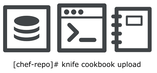 15 examples to upload chef repo with cookbooks using knife command science and technology news. Black Bedroom Furniture Sets. Home Design Ideas